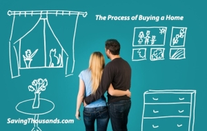 Buying a Home Process